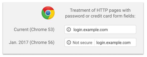 Google Chrome - obvestilo »Not secure«